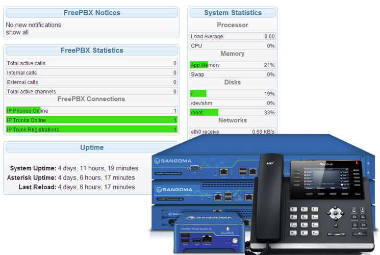 Netcotech IT Solutions Company |VoIP & PBX Phone Systems - Netcotech